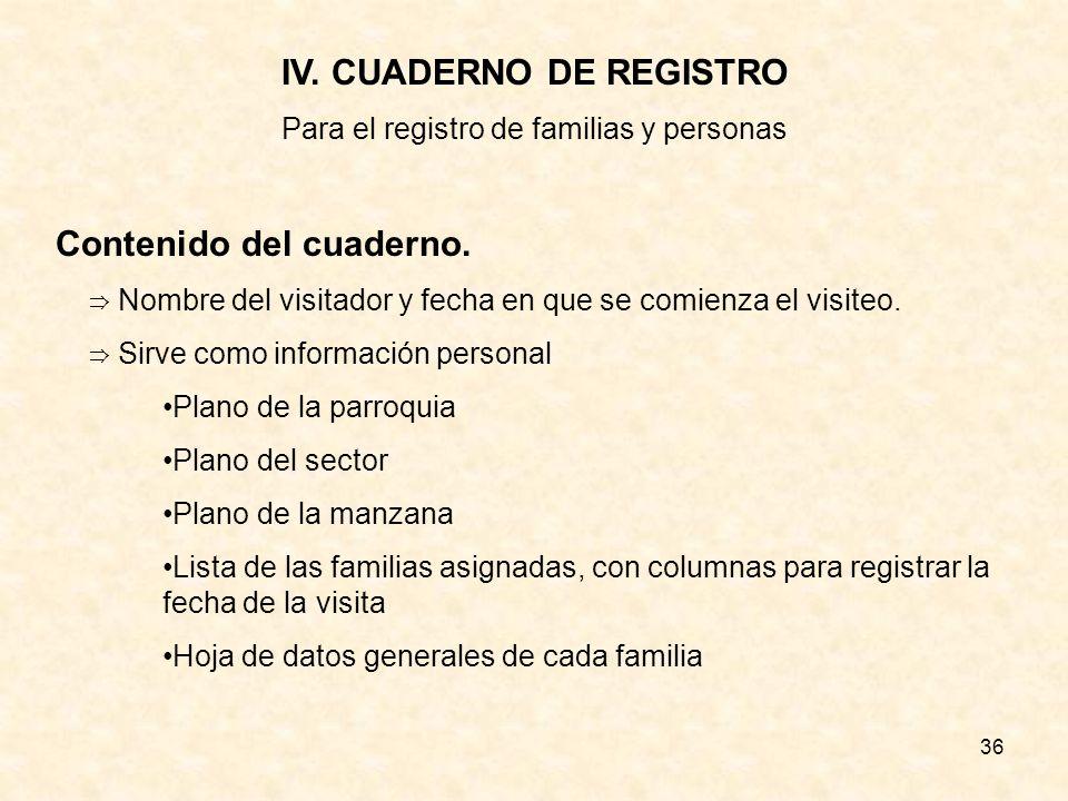 IV. CUADERNO DE REGISTRO