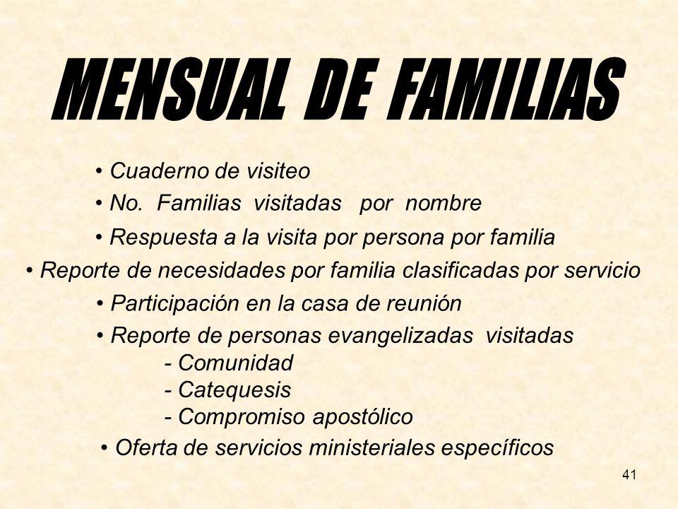 MENSUAL DE FAMILIAS Cuaderno de visiteo