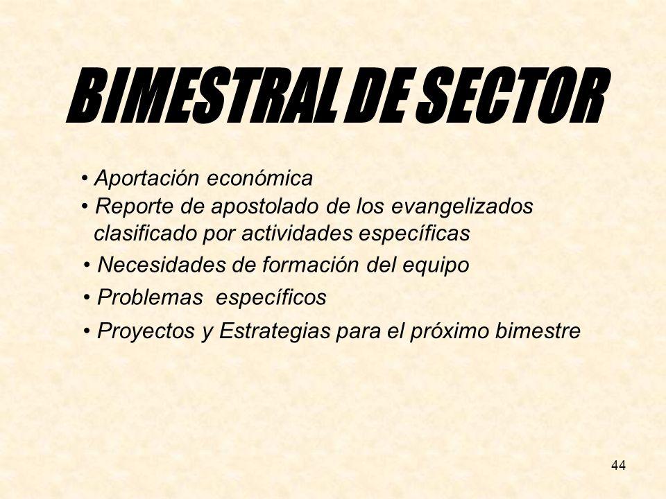 BIMESTRAL DE SECTOR Aportación económica