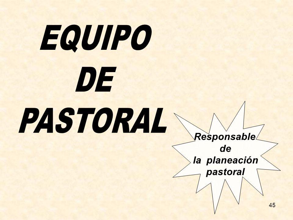 EQUIPO DE PASTORAL Responsable de la planeación pastoral 45