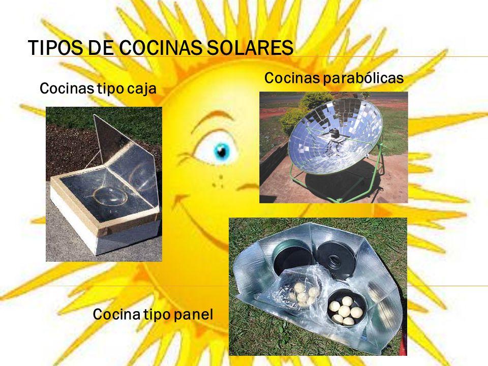TIPOS DE COCINAS SOLARES Cocinas tipo caja