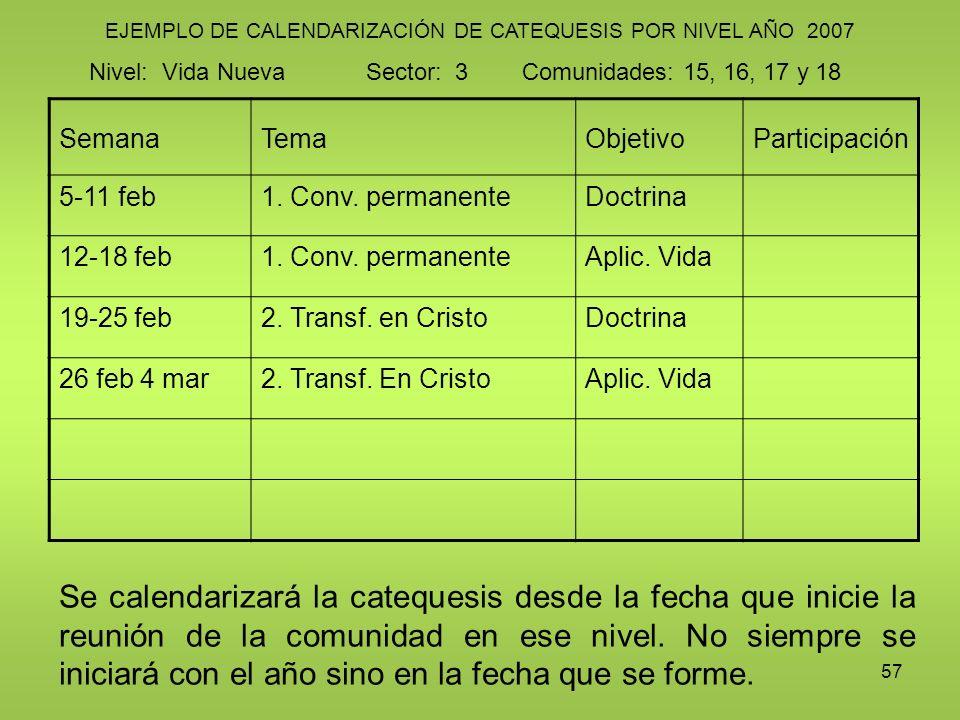 EJEMPLO DE CALENDARIZACIÓN DE CATEQUESIS POR NIVEL AÑO 2007