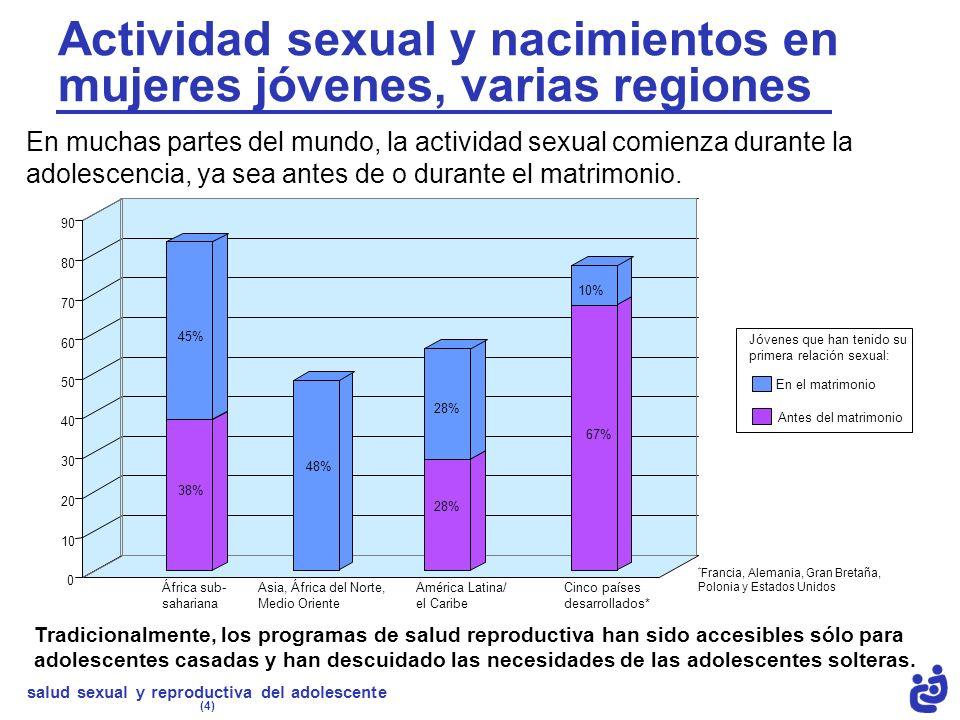 Actividad sexual y nacimientos en mujeres jóvenes, varias regiones