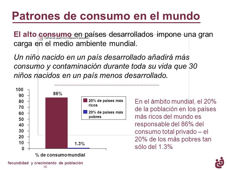 Patrones de consumo en el mundo