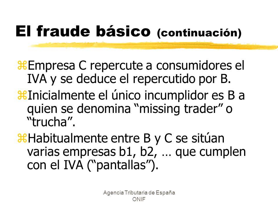 El fraude básico (continuación)