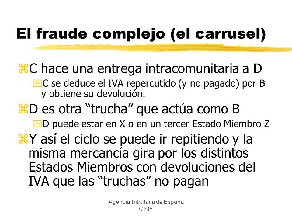 El fraude complejo (el carrusel)