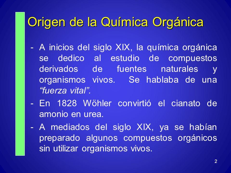 Origen de la Química Orgánica