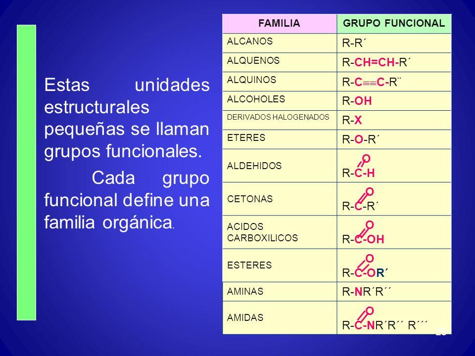 Estas unidades estructurales pequeñas se llaman grupos funcionales.