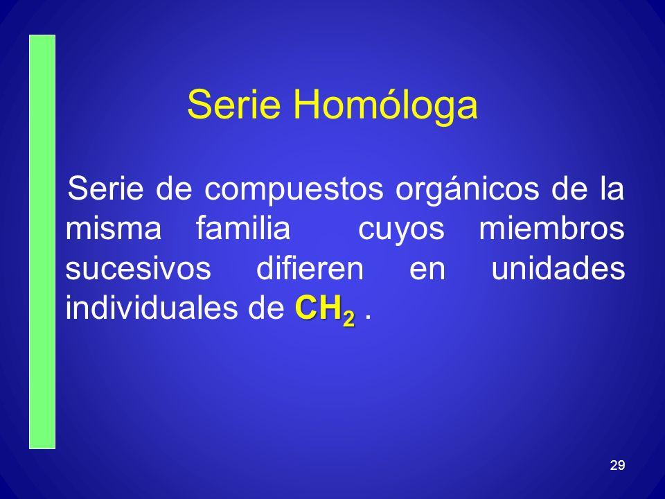 Serie Homóloga Serie de compuestos orgánicos de la misma familia cuyos miembros sucesivos difieren en unidades individuales de CH2 .