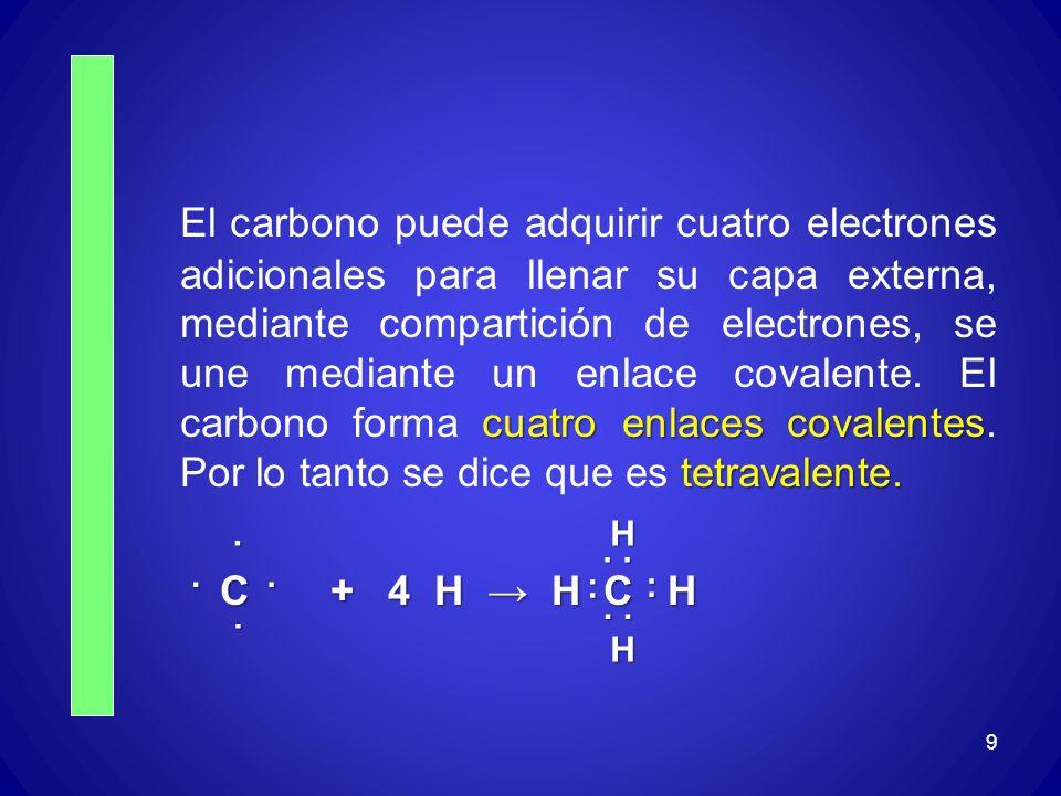 El carbono puede adquirir cuatro electrones adicionales para llenar su capa externa, mediante compartición de electrones, se une mediante un enlace covalente. El carbono forma cuatro enlaces covalentes. Por lo tanto se dice que es tetravalente.