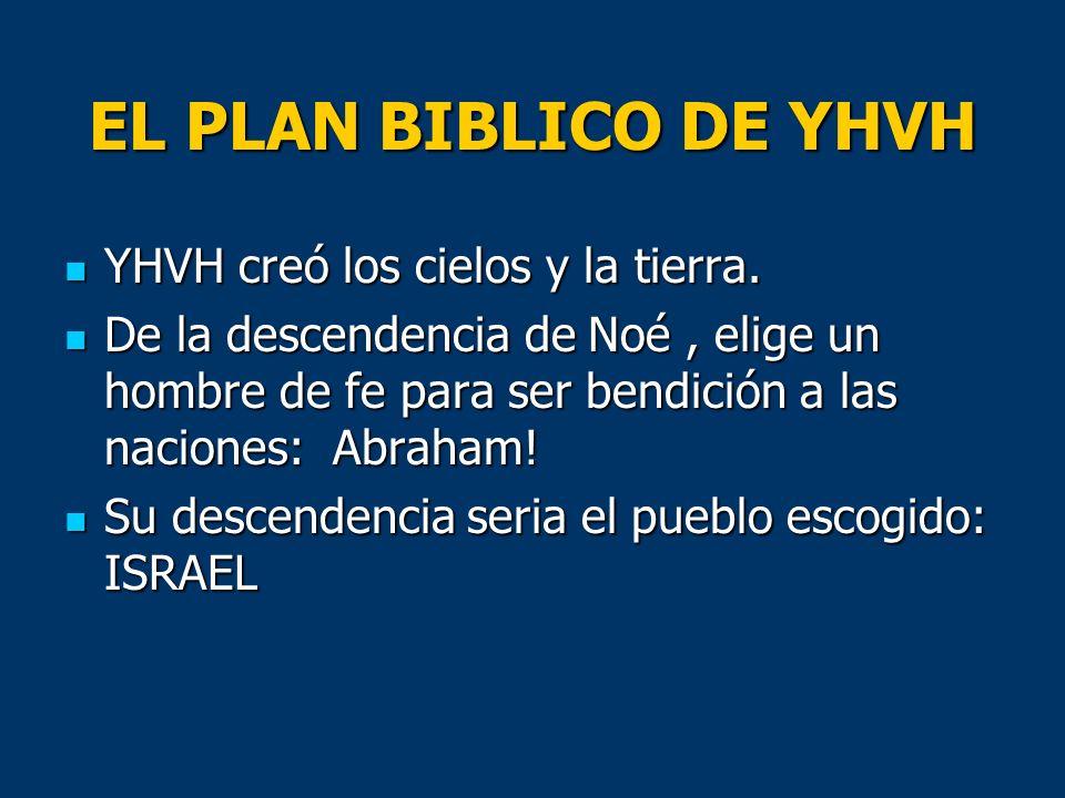 EL PLAN BIBLICO DE YHVH YHVH creó los cielos y la tierra.