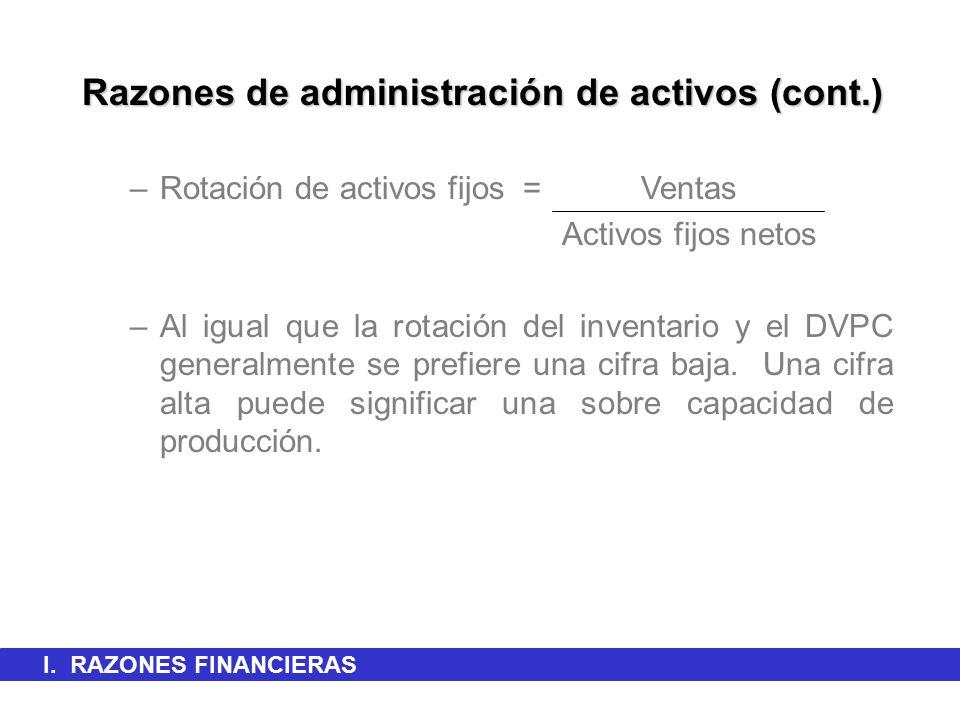 Razones de administración de activos (cont.)