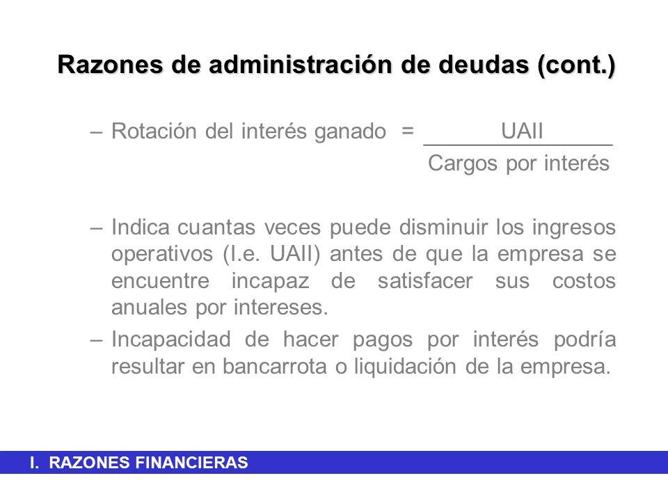 Razones de administración de deudas (cont.)