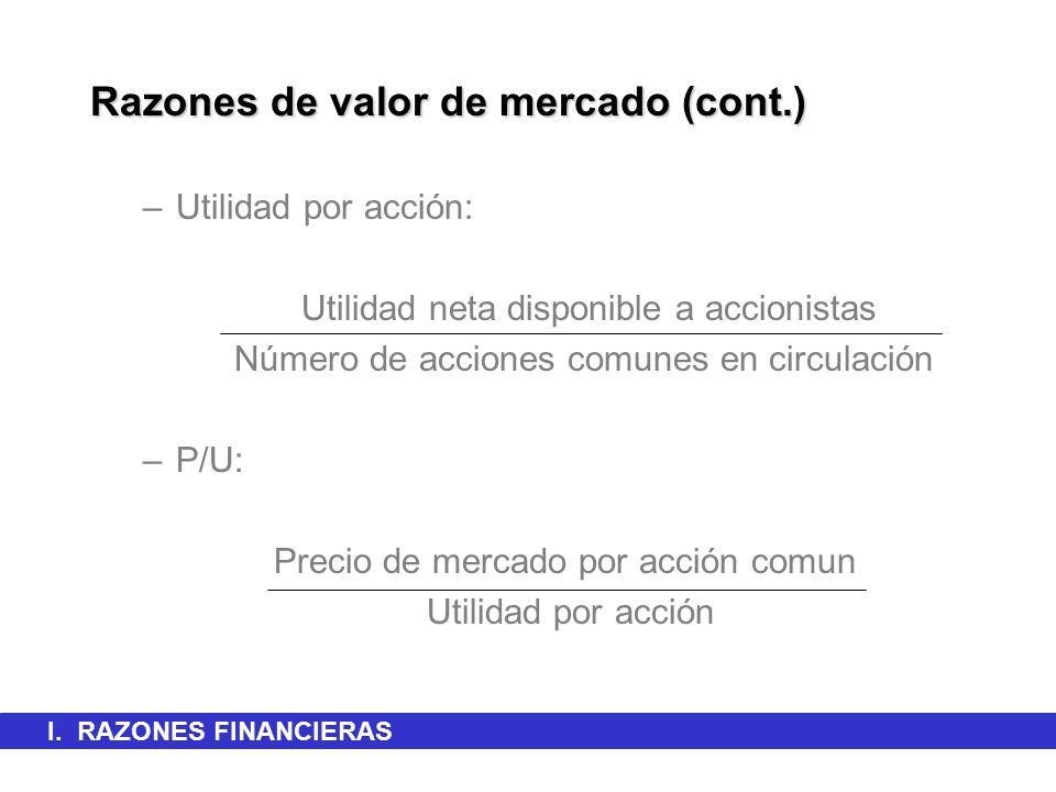 Razones de valor de mercado (cont.)