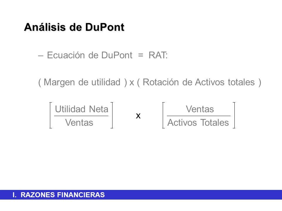 Análisis de DuPont Ecuación de DuPont = RAT: