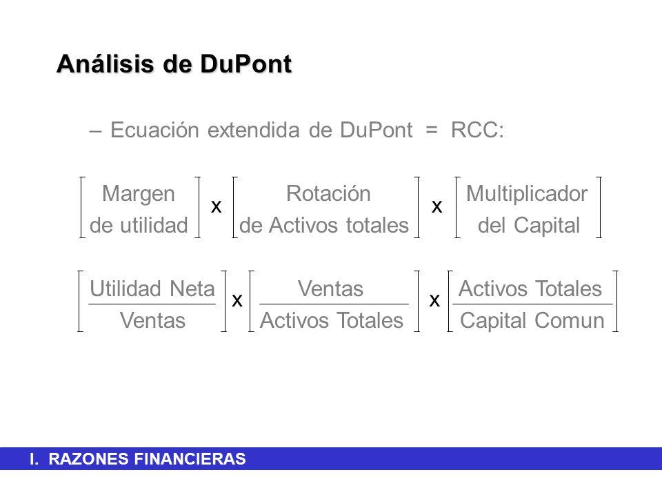 Análisis de DuPont Ecuación extendida de DuPont = RCC: