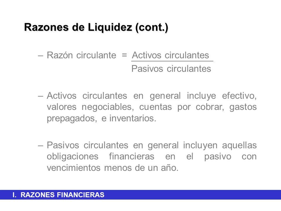 Razones de Liquidez (cont.)