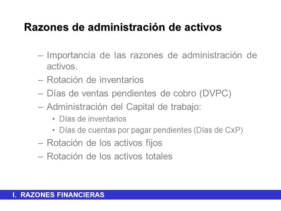 Razones de administración de activos