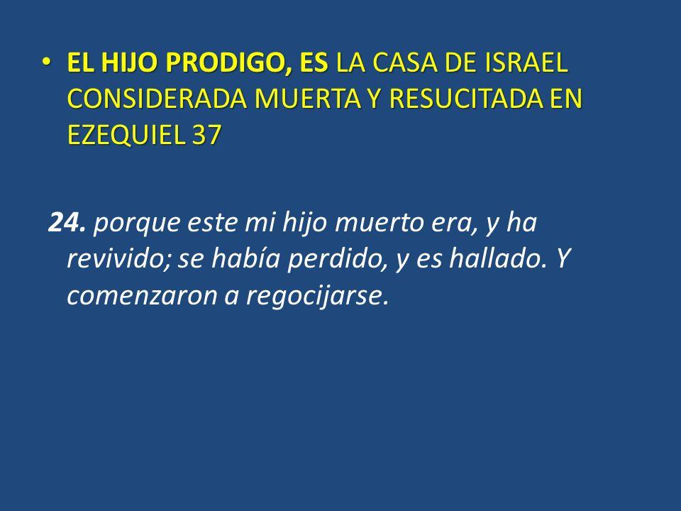 EL HIJO PRODIGO, ES LA CASA DE ISRAEL CONSIDERADA MUERTA Y RESUCITADA EN EZEQUIEL 37