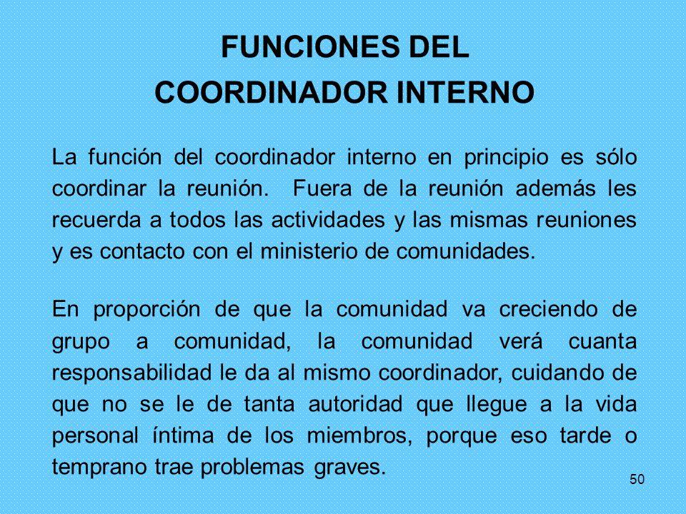 FUNCIONES DEL COORDINADOR INTERNO