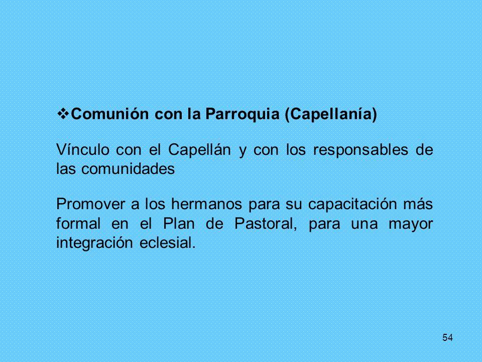 Comunión con la Parroquia (Capellanía)