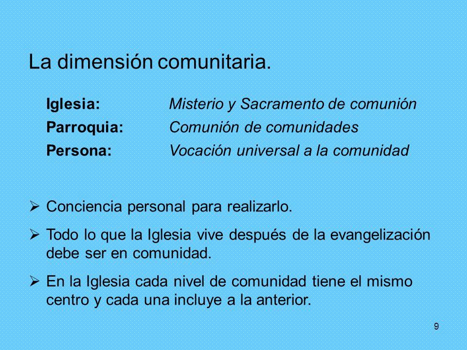 La dimensión comunitaria.