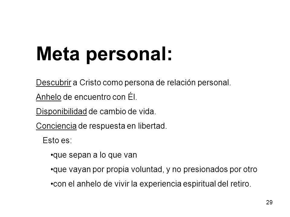 Meta personal: Descubrir a Cristo como persona de relación personal.