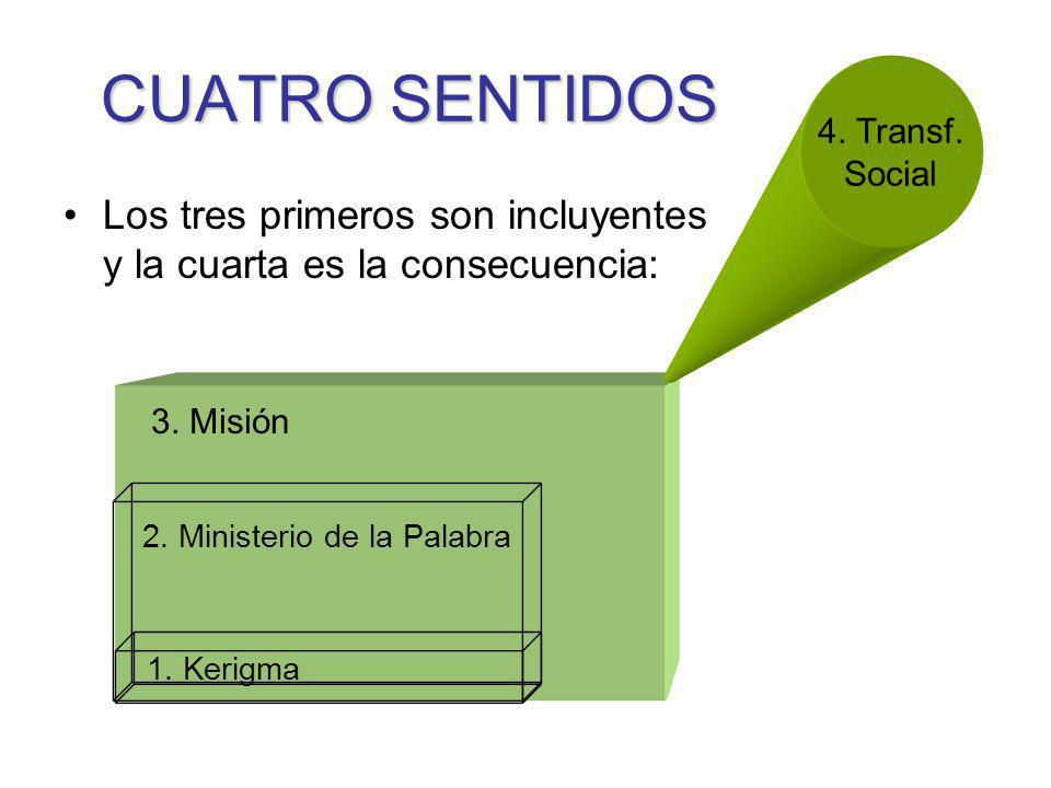 CUATRO SENTIDOS 4. Transf. Social. Los tres primeros son incluyentes y la cuarta es la consecuencia: