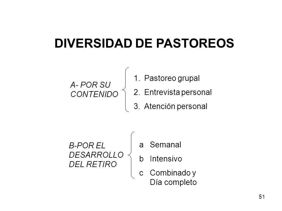 DIVERSIDAD DE PASTOREOS