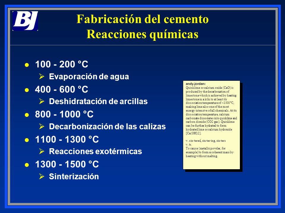 Fabricación del cemento Reacciones químicas