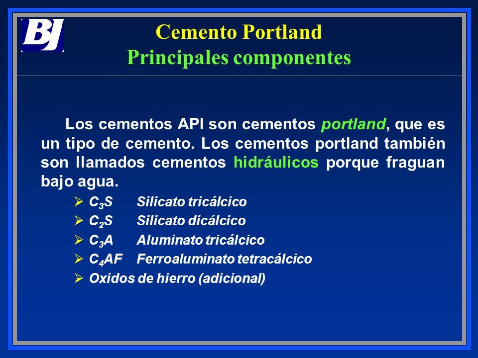 Cemento Portland Principales componentes