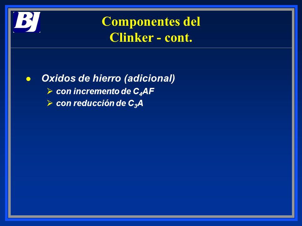 Componentes del Clinker - cont.