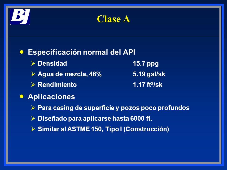 Clase A Especificación normal del API Aplicaciones Densidad 15.7 ppg