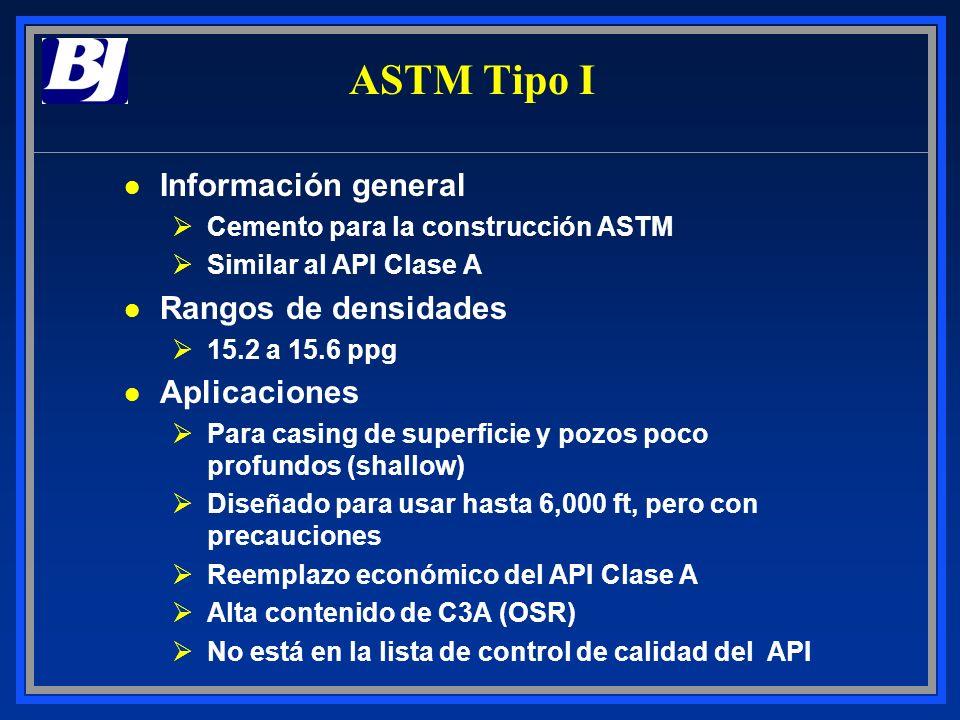 ASTM Tipo I Información general Rangos de densidades Aplicaciones