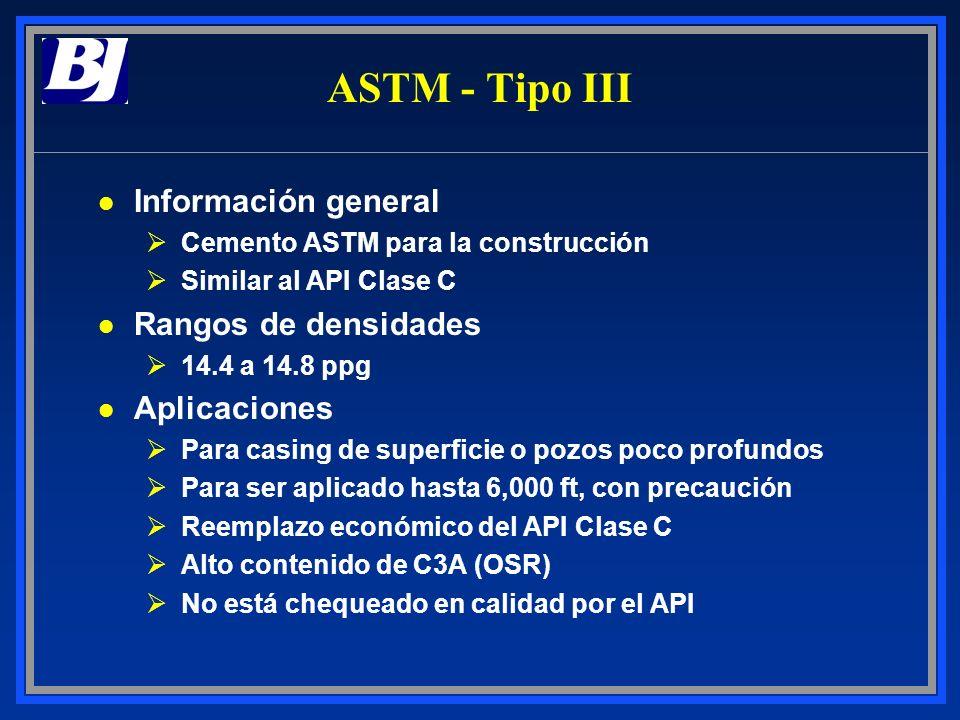 ASTM - Tipo III Información general Rangos de densidades Aplicaciones