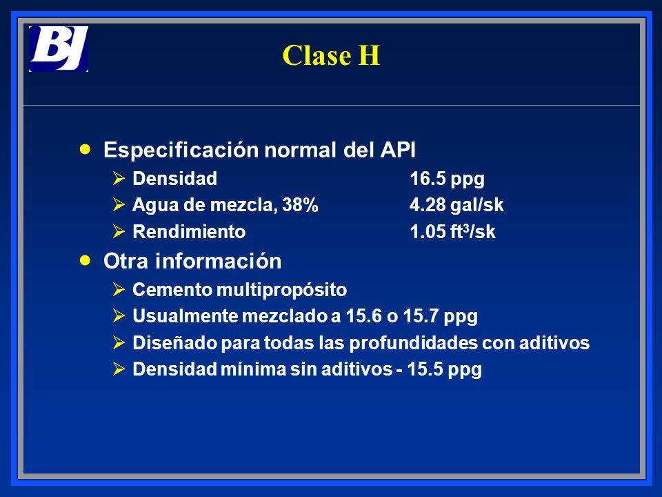 Clase H Especificación normal del API Otra información