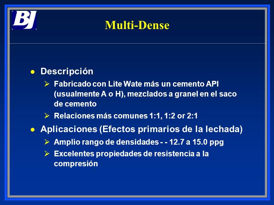 Multi-Dense Descripción Aplicaciones (Efectos primarios de la lechada)