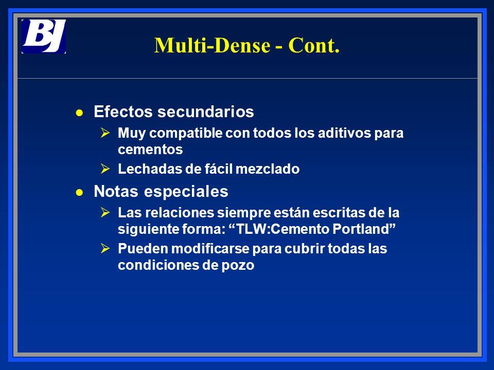 Multi-Dense - Cont. Efectos secundarios Notas especiales