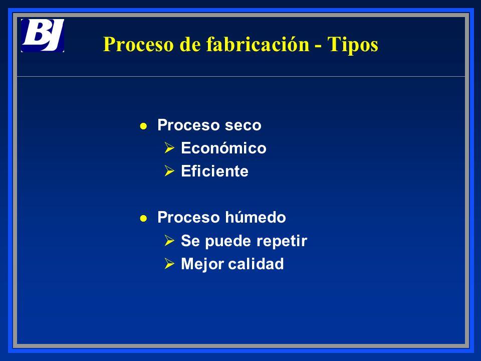 Proceso de fabricación - Tipos