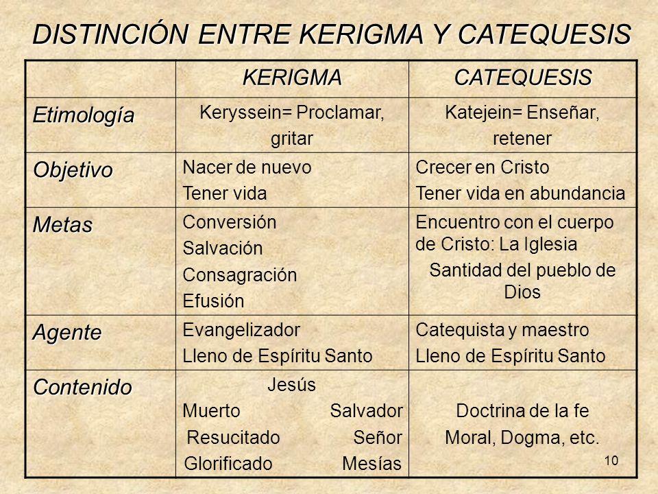 DISTINCIÓN ENTRE KERIGMA Y CATEQUESIS