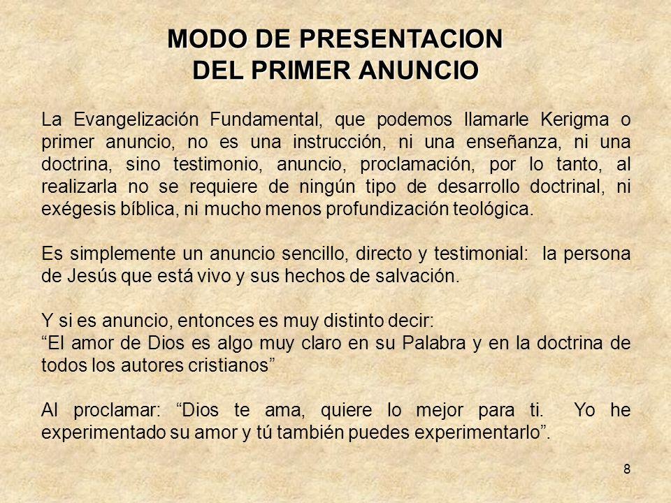 MODO DE PRESENTACION DEL PRIMER ANUNCIO