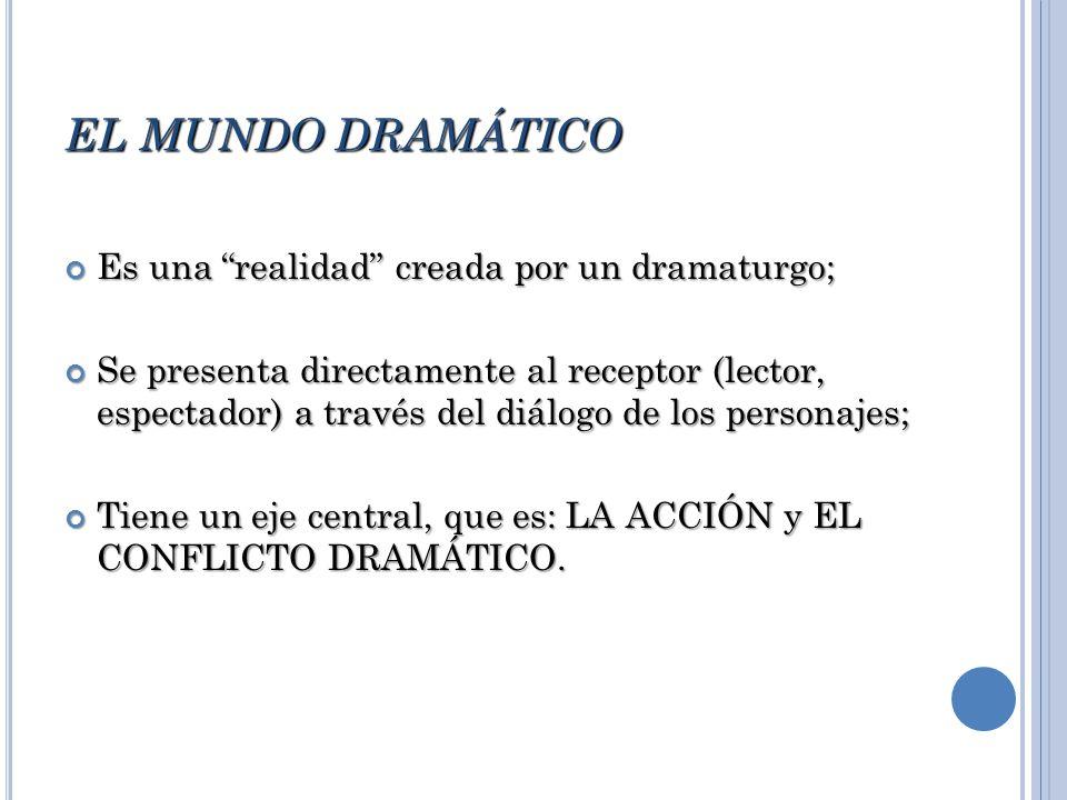 EL MUNDO DRAMÁTICO Es una realidad creada por un dramaturgo;