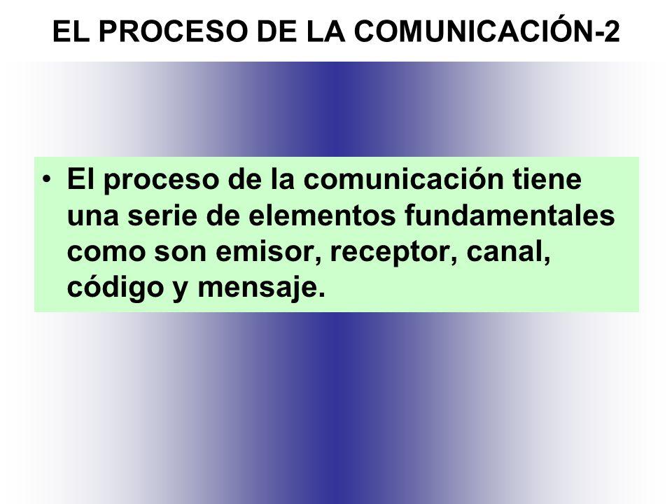 EL PROCESO DE LA COMUNICACIÓN-2