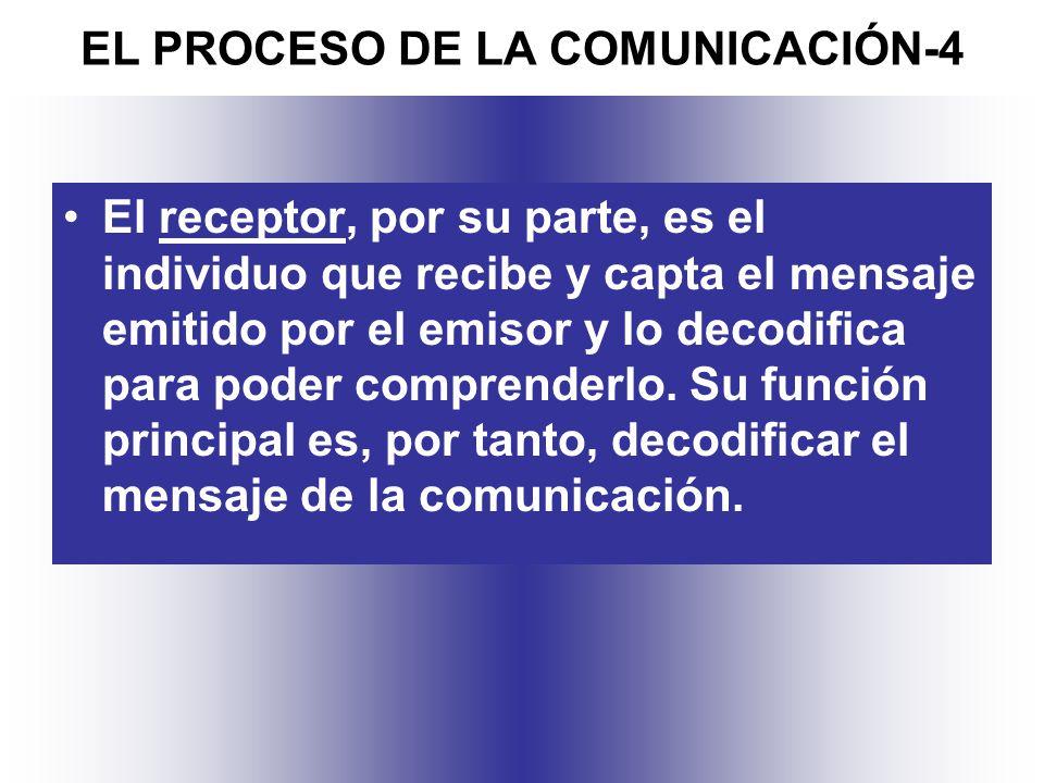 EL PROCESO DE LA COMUNICACIÓN-4