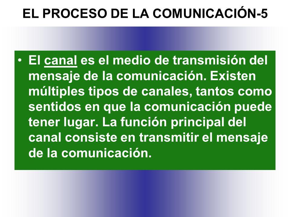EL PROCESO DE LA COMUNICACIÓN-5