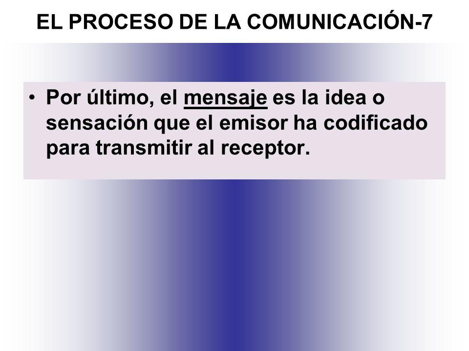 EL PROCESO DE LA COMUNICACIÓN-7