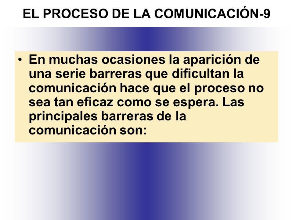 EL PROCESO DE LA COMUNICACIÓN-9