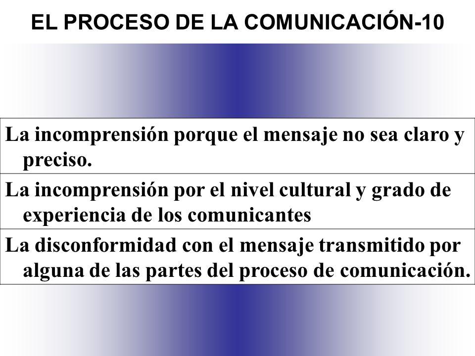 EL PROCESO DE LA COMUNICACIÓN-10