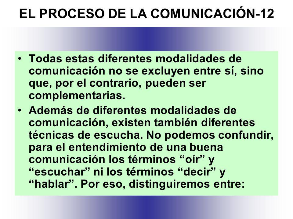EL PROCESO DE LA COMUNICACIÓN-12