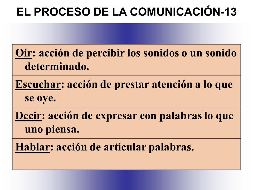EL PROCESO DE LA COMUNICACIÓN-13